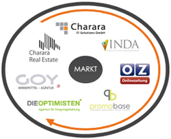 Charara IT-Solutions GmbH